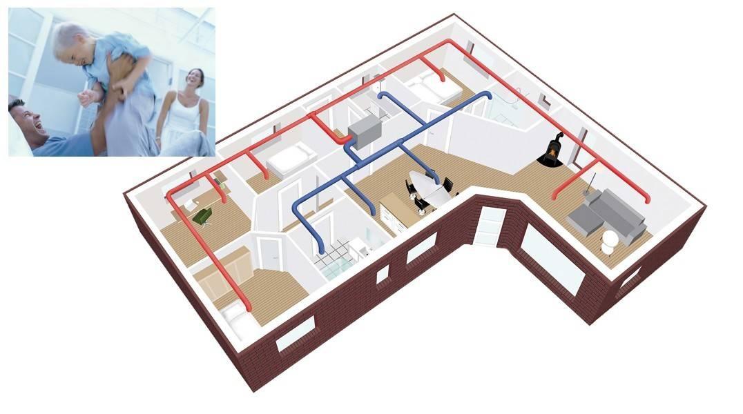 God ventilation af din bolig er super vigtigt for dit indeklima og velvære